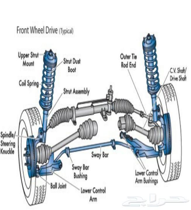 Cấu tạo của hệ thống treo trên ô tô