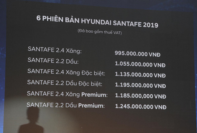 Giá bán Hyundai Santa Fe 2019 trên 6 phiên bản tại nước ta.