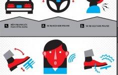 Những dấu hiệu cần thay phanh ô tô