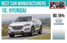 Điểm danh10 nhà sản xuất ô tô tốt nhất năm 2017
