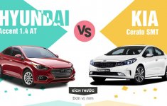 So sánh xe Hyundai Accent 1.4 AT và Kia Cerato SMT tại Việt Nam