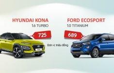 Chọn Hyundai Kona hay Ford EcoSport trong phân khúc xe gầm cao cỡ nhỏ?