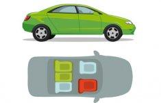 Khi xảy ra va chạm từ phía trước, vị trí nào trên xe nguy hiểm nhất?