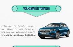 Những mẫu xe được mong chờ xuất hiện tại Vietnam Motor Show 2019