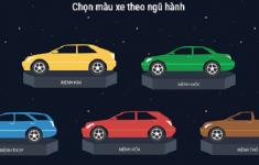 Infographic: Chọn màu xe ô tô theo phong thủy ngũ hành