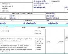 Cần bán xe Chevrolet Aveo đời 2012, màu bạc, 260 triệu giá 260 triệu tại Tp.HCM